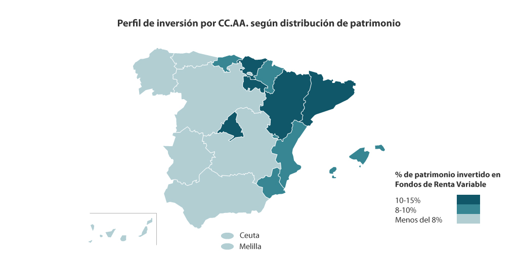 mapa-comunidades-patrimonio-perfilde-inversion