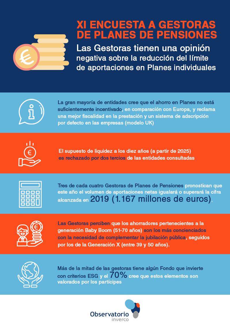 Infografía Gestoras_2020