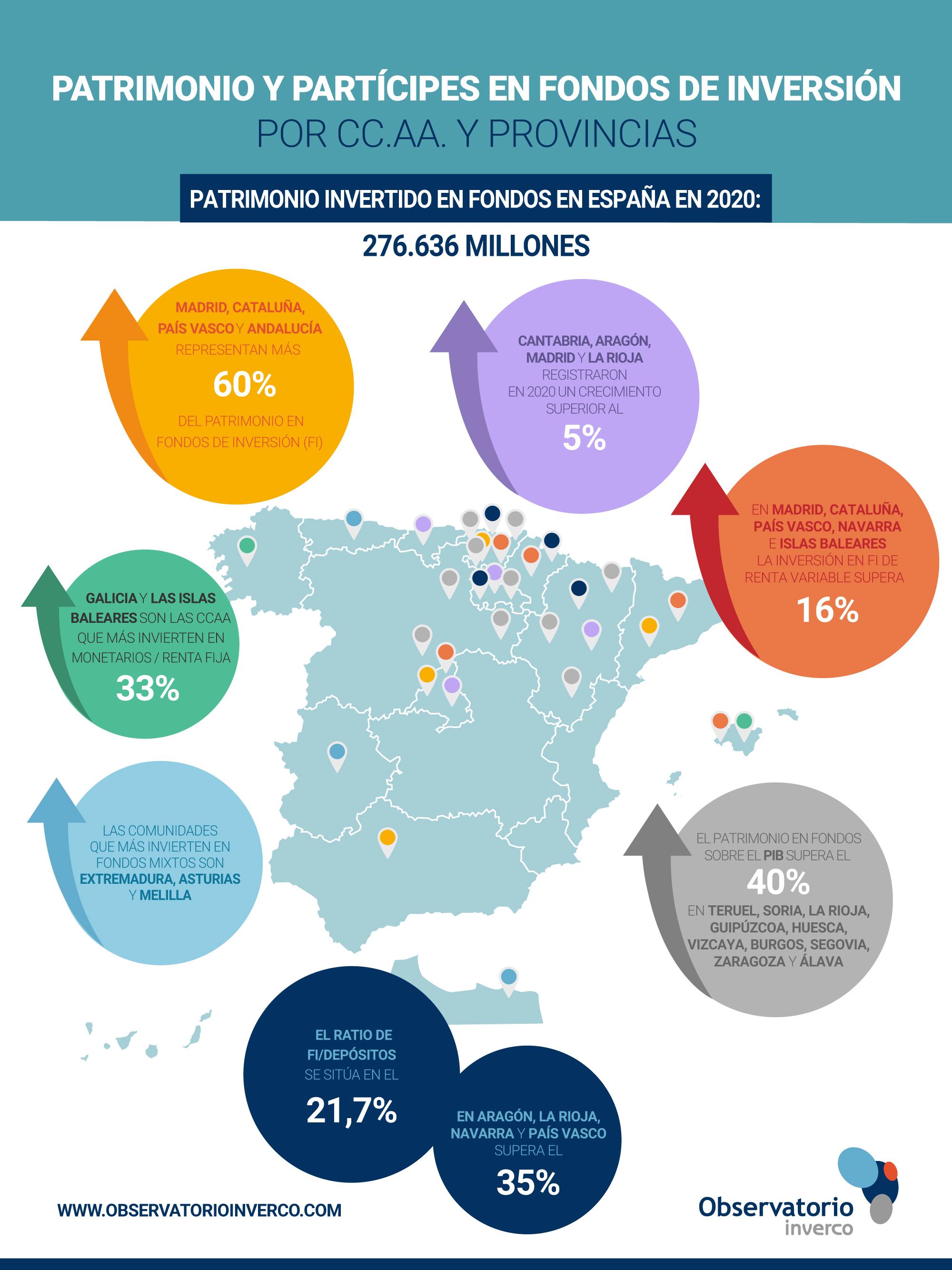 INFOGRAFIA_DISTRIBUCION-DEL-PATRIMONIO-CCAA-2020_INVERCO